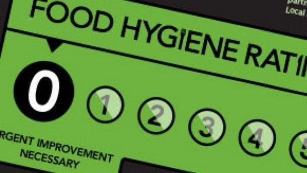 Food hygiene inspections update