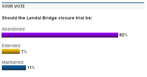 York Press: Lendal Bridge vote