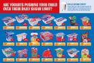 A poster to highlight the findings of an analysis on yoghurts (Public Health Liverpool/PA)